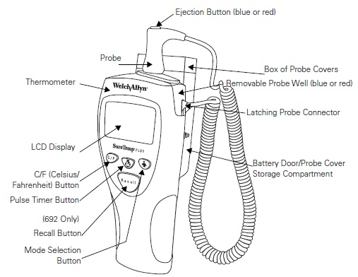 braun thermometer welch allyn how to change fahrenheit celsius