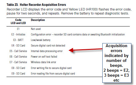 Holter Beeping Acquisition Error