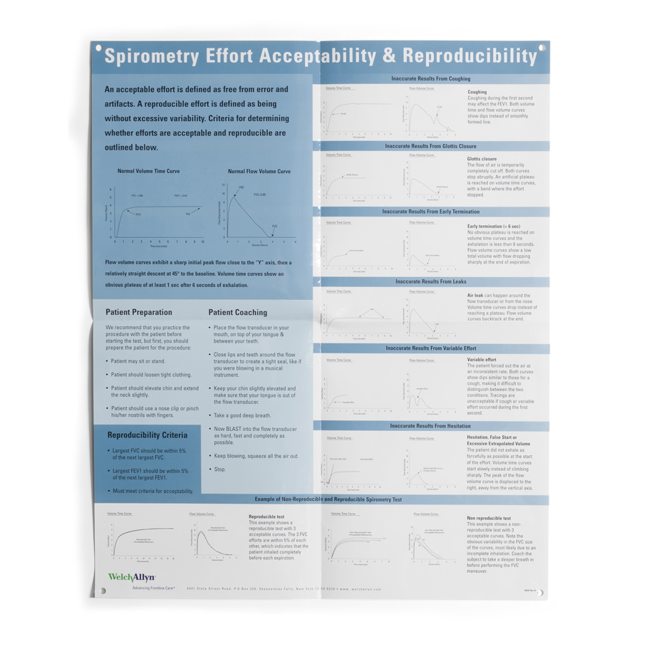 703337: Welch Allyn Educational Poster on Spirometry Effort