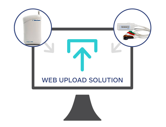 Web Upload Solution