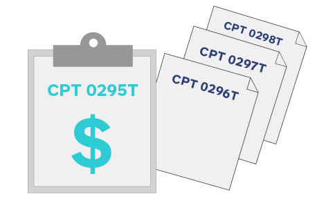 TAGecg Reimbursement CPT Codes
