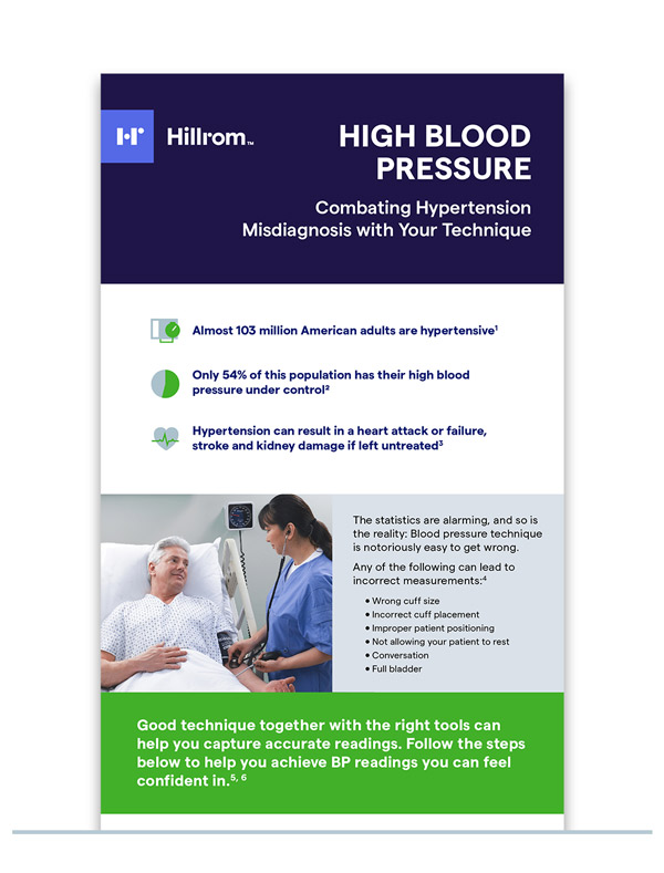 High Blood Pressure Infographic image preview